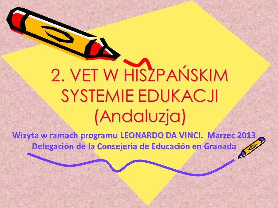 2. VET W HISZPAŃSKIM SYSTEMIE EDUKACJI (Andaluzja) Wizyta w ramach programu LEONARDO DA VINCI. Marzec 2013 Delegación de la Consejería de Educación en
