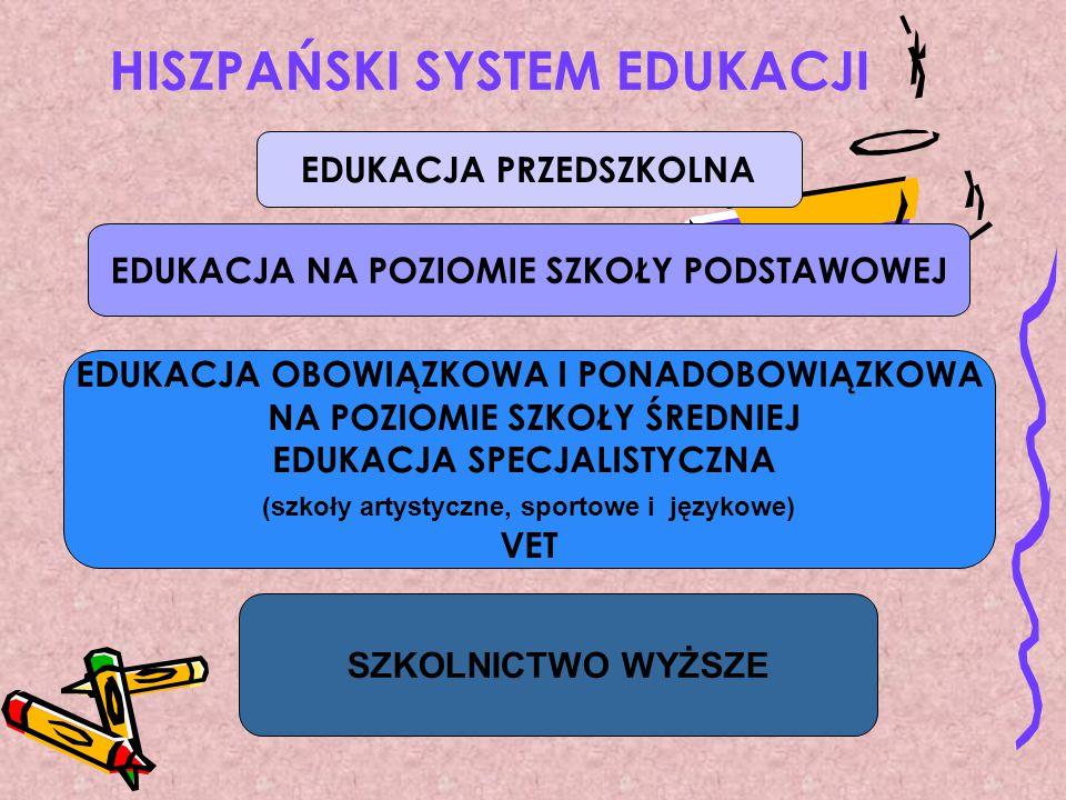 HISZPAŃSKI SYSTEM EDUKACJI EDUKACJA PRZEDSZKOLNA EDUKACJA OBOWIĄZKOWA I PONADOBOWIĄZKOWA NA POZIOMIE SZKOŁY ŚREDNIEJ EDUKACJA SPECJALISTYCZNA (szkoły