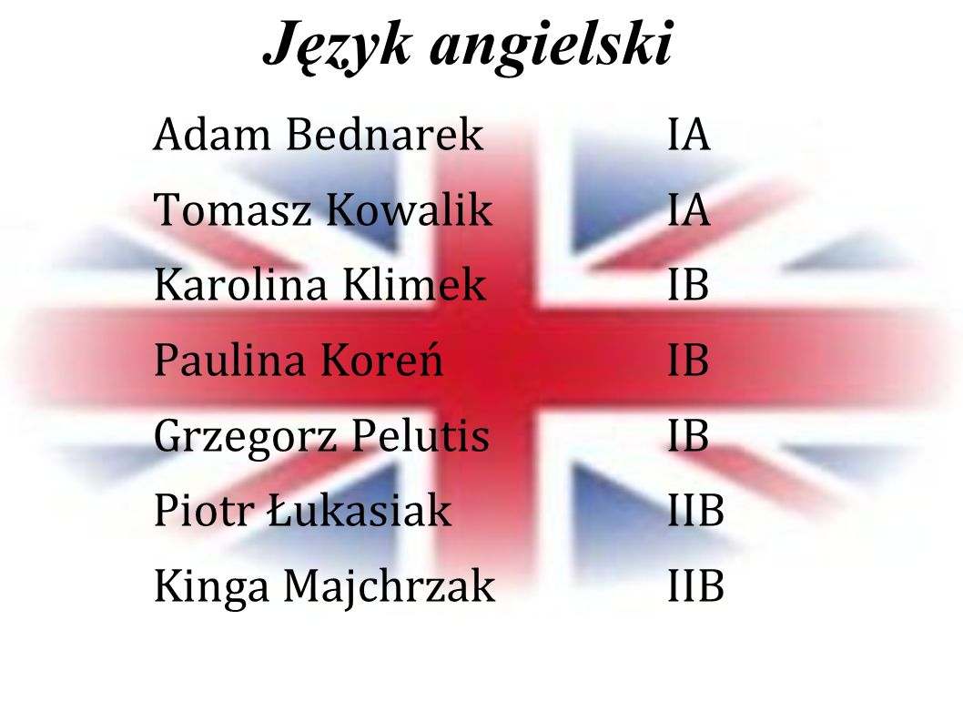 Język angielski Adam Bednarek IA Tomasz Kowalik IA Karolina Klimek IB Paulina Koreń IB Grzegorz Pelutis IB Piotr Łukasiak IIB Kinga Majchrzak IIB