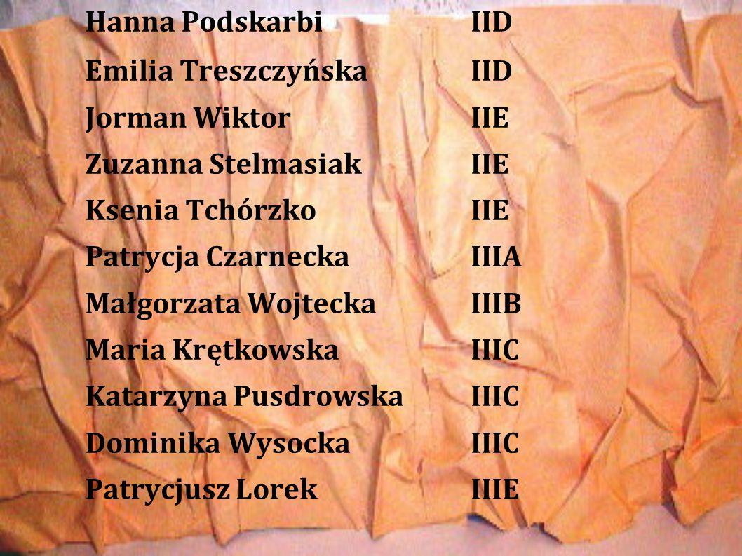 Hanna Podskarbi IID Emilia Treszczyńska IID Jorman Wiktor IIE Zuzanna Stelmasiak IIE Ksenia Tchórzko IIE Patrycja Czarnecka IIIA Małgorzata Wojtecka IIIB Maria Krętkowska IIIC Katarzyna Pusdrowska IIIC Dominika Wysocka IIIC Patrycjusz Lorek IIIE