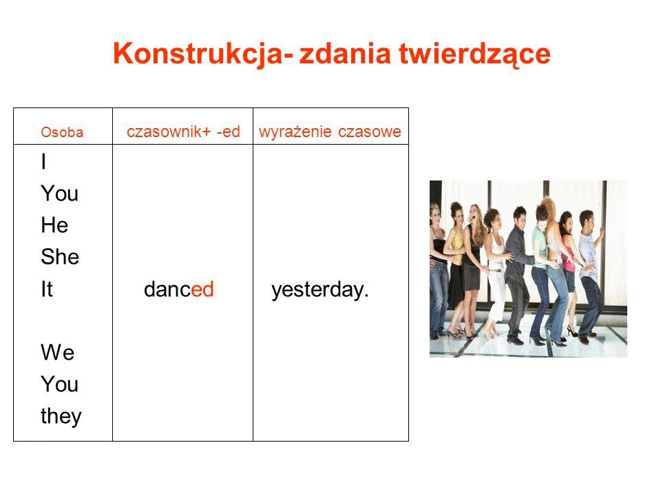 Pytania i odpowiedzi operator Did osoba czasownik forma podsta- wowa Wyrażenie czasowe I You He She It We You They dance yesterday.
