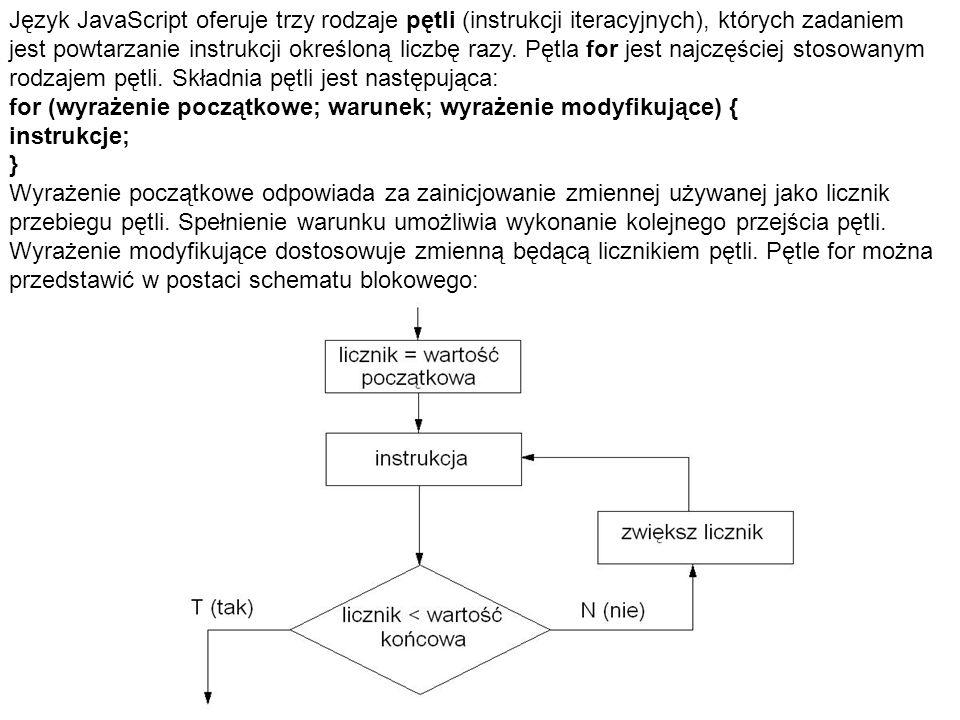 Język JavaScript oferuje trzy rodzaje pętli (instrukcji iteracyjnych), których zadaniem jest powtarzanie instrukcji określoną liczbę razy. Pętla for j