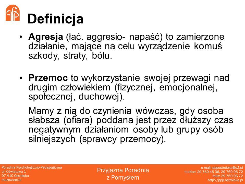 Definicja Agresja (łać.