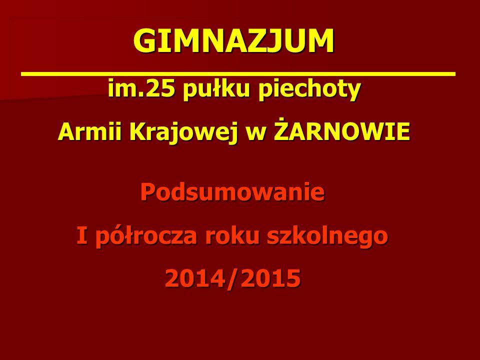 GIMNAZJUM im.25 pułku piechoty Armii Krajowej w ŻARNOWIE Podsumowanie I półrocza roku szkolnego 2014/2015
