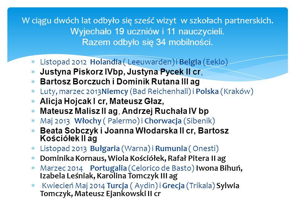  Listopad 2012 Holandia ( Leeuwarden) i Belgia (Eeklo)  Justyna Piskorz IVbp, Justyna Pycek II cr,  Bartosz Borczuch i Dominik Rutana III ag  Luty