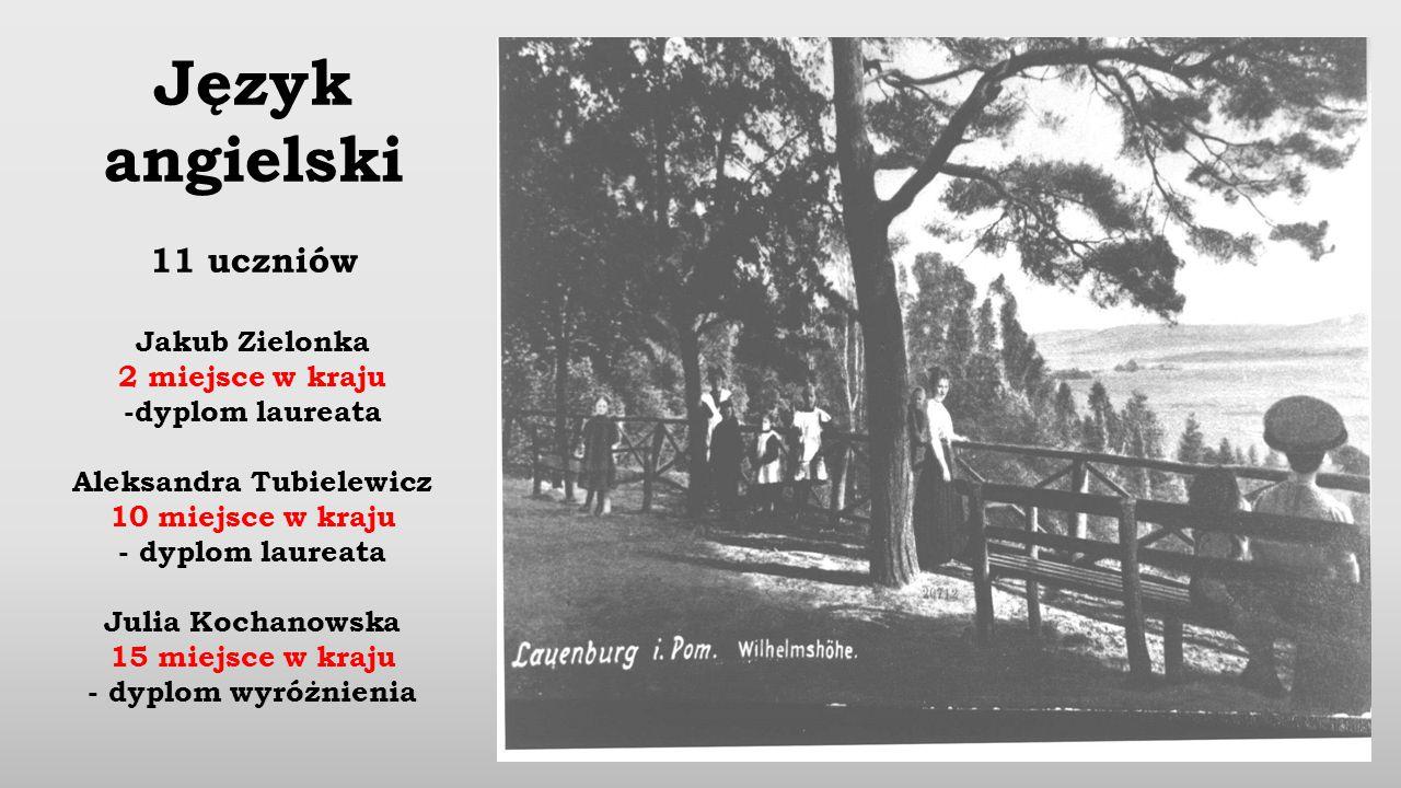 Język angielski 11 uczniów Jakub Zielonka 2 miejsce w kraju -dyplom laureata Aleksandra Tubielewicz 10 miejsce w kraju - dyplom laureata Julia Kochanowska 15 miejsce w kraju - dyplom wyróżnienia