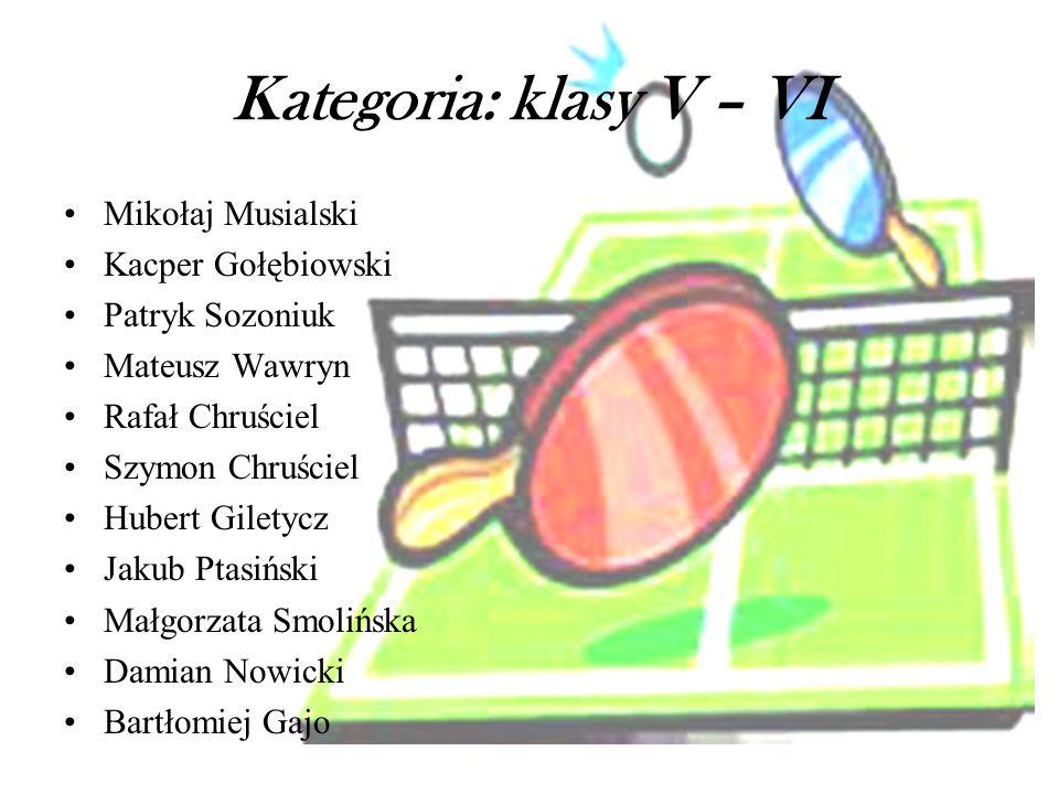 Kategoria: klasy III – IV gr.A mecz nr.
