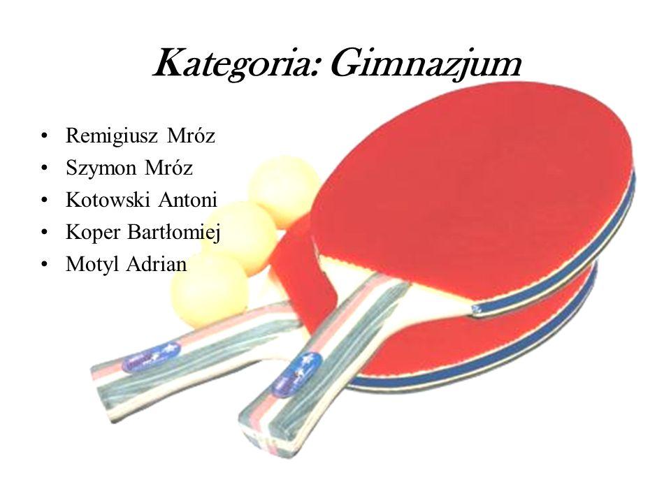 Kategoria: Gimnazjum Remigiusz Mróz Szymon Mróz Kotowski Antoni Koper Bartłomiej Motyl Adrian