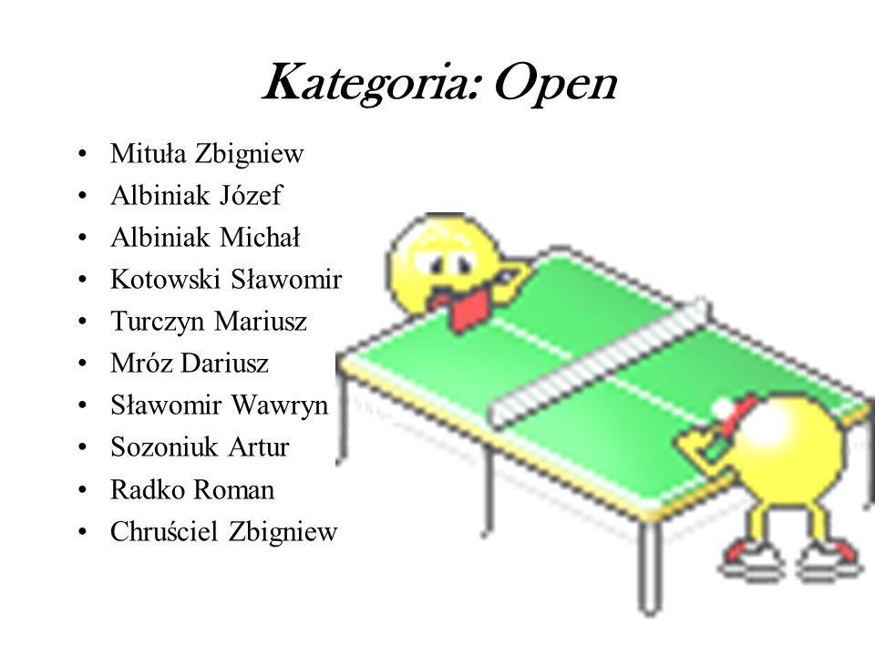 Kategoria: klasy III – IV gr.C mecz nr.