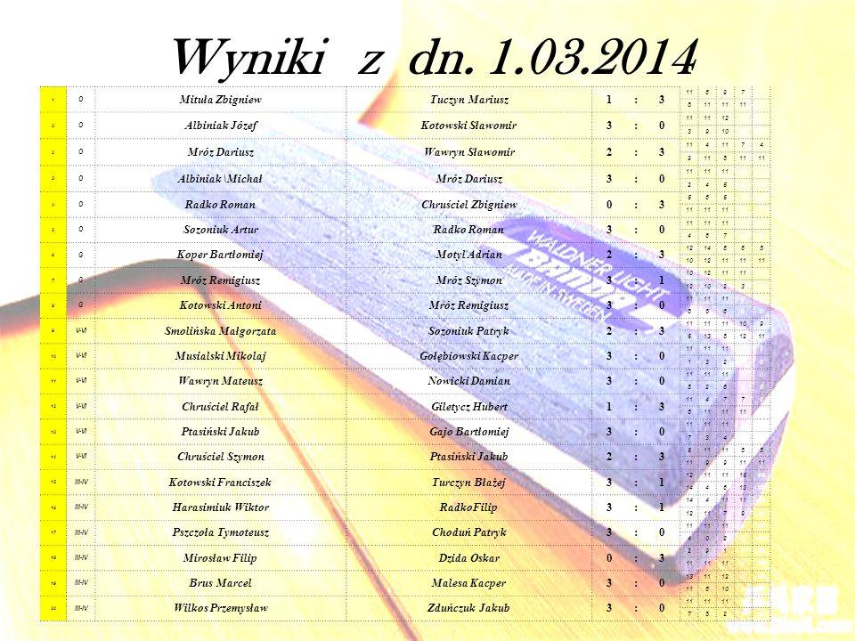 Kategoria: klasy V - VI gr.B mecz nr.