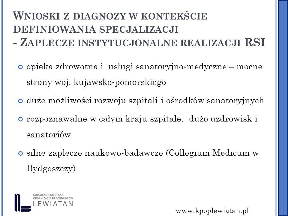 www.kpoplewiatan.pl W NIOSKI Z DIAGNOZY W KONTEKŚCIE DEFINIOWANIA SPECJALIZACJI - Z APLECZE INSTYTUCJONALNE REALIZACJI RSI opieka zdrowotna i usługi sanatoryjno-medyczne – mocne strony woj.
