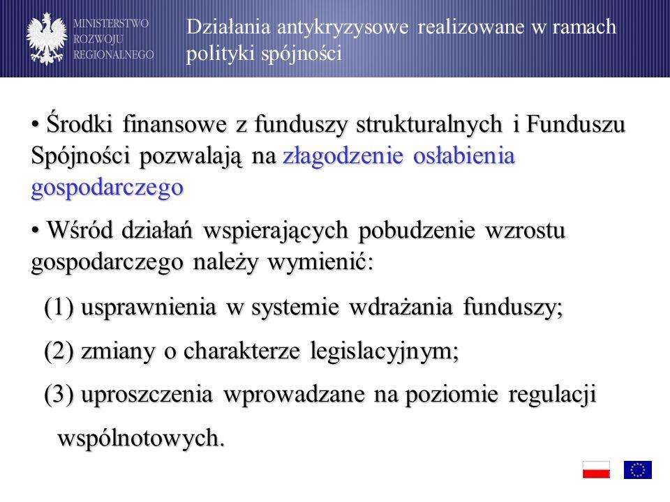 Środki finansowe z funduszy strukturalnych i Funduszu Spójności pozwalają na złagodzenie osłabienia gospodarczego Środki finansowe z funduszy strukturalnych i Funduszu Spójności pozwalają na złagodzenie osłabienia gospodarczego Wśród działań wspierających pobudzenie wzrostu gospodarczego należy wymienić: Wśród działań wspierających pobudzenie wzrostu gospodarczego należy wymienić: (1) usprawnienia w systemie wdrażania funduszy; (2) zmiany o charakterze legislacyjnym; (3) uproszczenia wprowadzane na poziomie regulacji wspólnotowych.