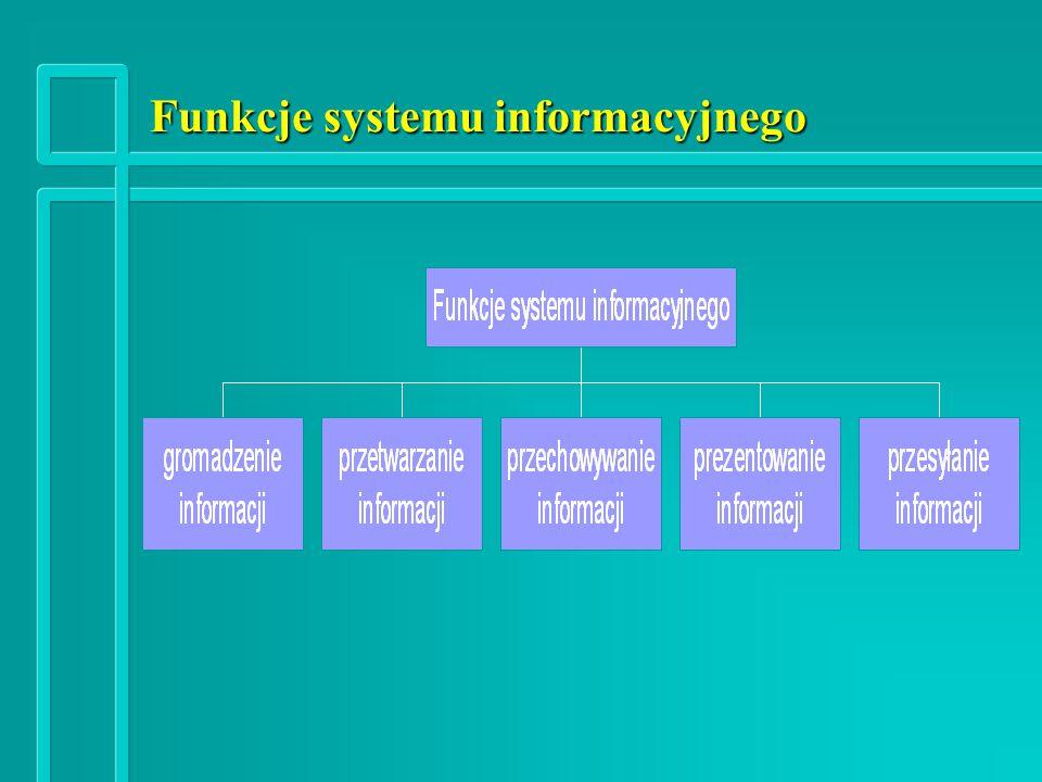 Funkcje systemu informacyjnego