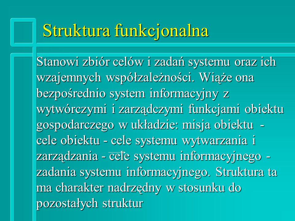 Struktura funkcjonalna Stanowi zbiór celów i zadań systemu oraz ich wzajemnych współzależności.