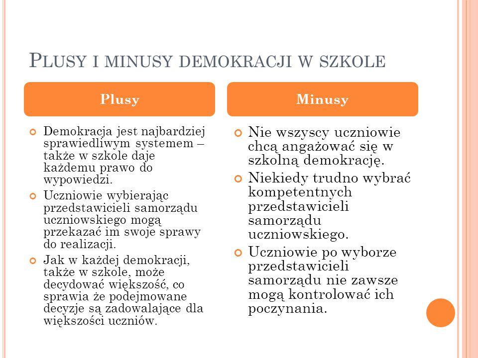 P LUSY I MINUSY DEMOKRACJI W SZKOLE Demokracja jest najbardziej sprawiedliwym systemem – także w szkole daje każdemu prawo do wypowiedzi. Uczniowie wy
