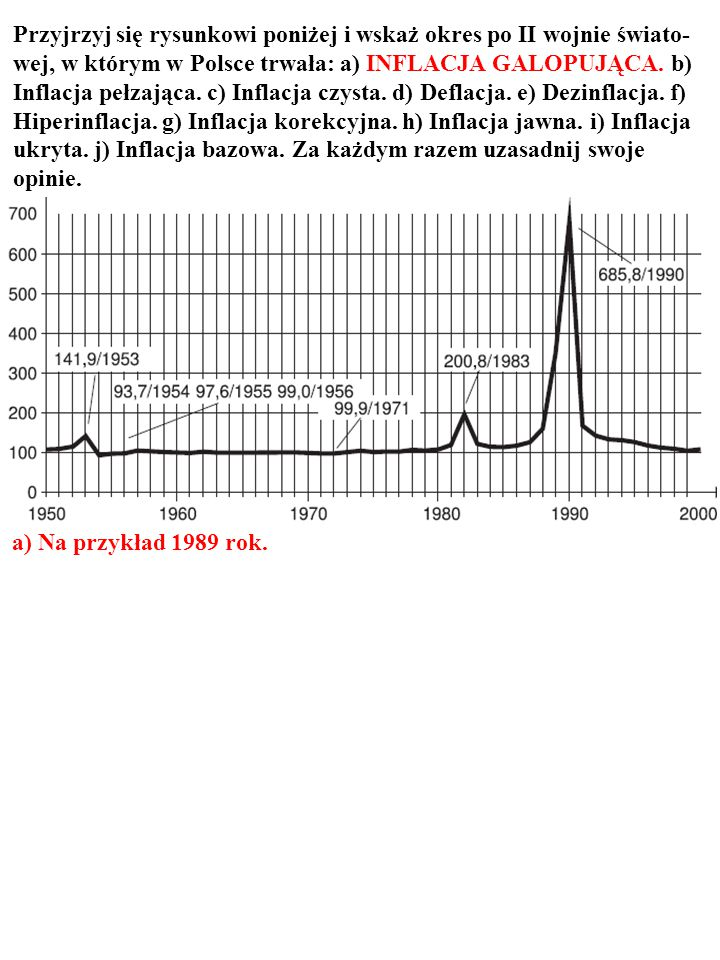 Przyjrzyj się rysunkowi poniżej i wskaż okres po II wojnie świato- wej, w którym w Polsce trwała: a) Inflacja galopująca. b) Inflacja pełzająca. c) In