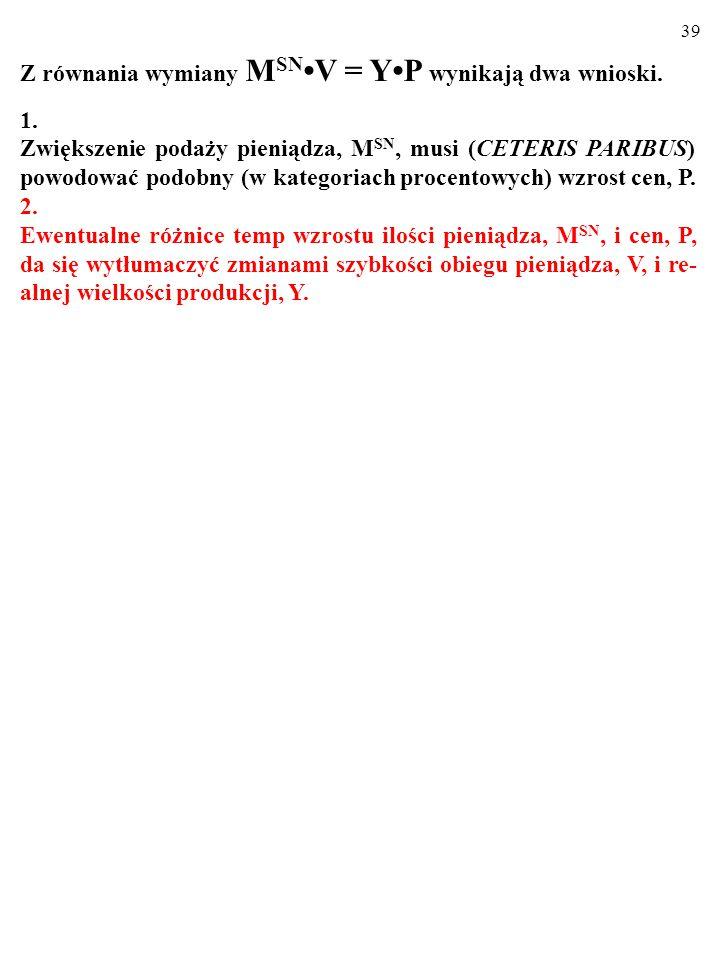 38 Z równania wymiany M SN V = YP wynikają dwa wnioski. 1. Zwiększenie podaży pieniądza, M SN, musi (CETERIS PARIBUS) powodować taki sam (w kategoriac