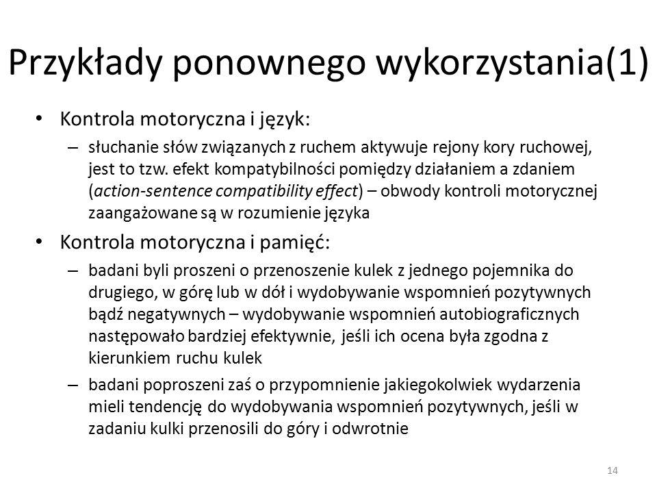 Przykłady ponownego wykorzystania(1) Kontrola motoryczna i język: – słuchanie słów związanych z ruchem aktywuje rejony kory ruchowej, jest to tzw.