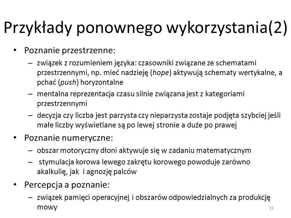 Przykłady ponownego wykorzystania(2) Poznanie przestrzenne: – związek z rozumieniem języka: czasowniki związane ze schematami przestrzennymi, np.