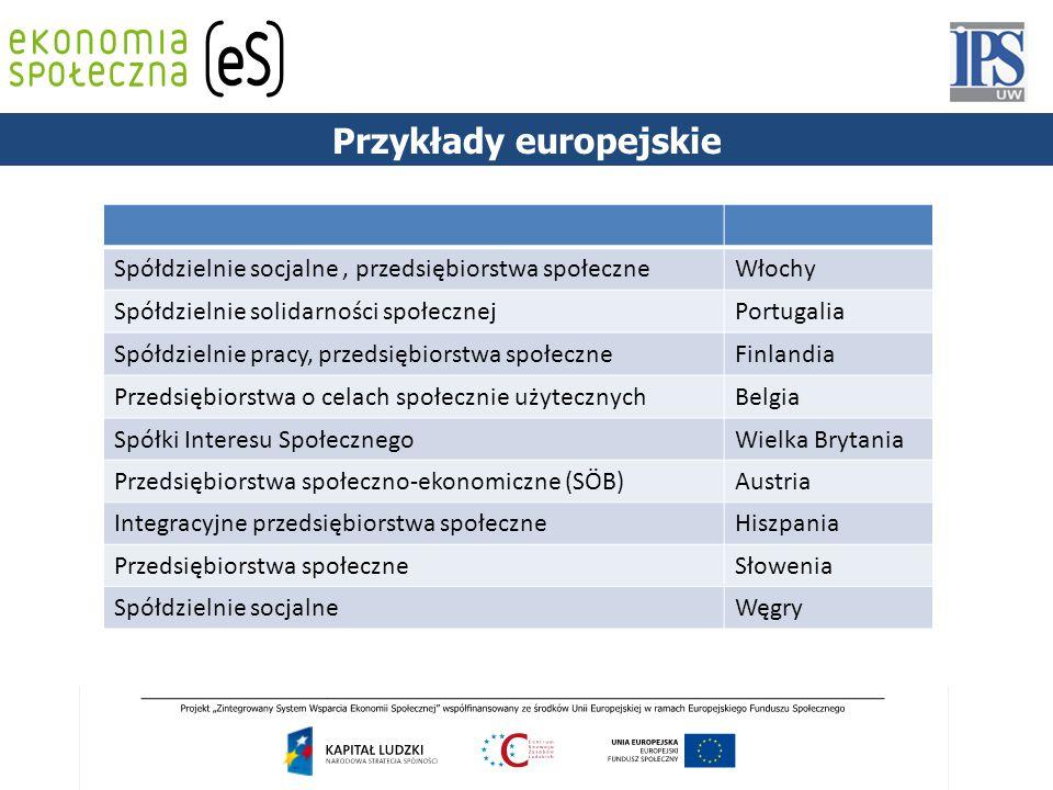 PODSTAWY PRAWNE Przykłady europejskie Spółdzielnie socjalne, przedsiębiorstwa społeczneWłochy Spółdzielnie solidarności społecznejPortugalia Spółdzielnie pracy, przedsiębiorstwa społeczneFinlandia Przedsiębiorstwa o celach społecznie użytecznychBelgia Spółki Interesu SpołecznegoWielka Brytania Przedsiębiorstwa społeczno-ekonomiczne (SÖB)Austria Integracyjne przedsiębiorstwa społeczneHiszpania Przedsiębiorstwa społeczneSłowenia Spółdzielnie socjalneWęgry
