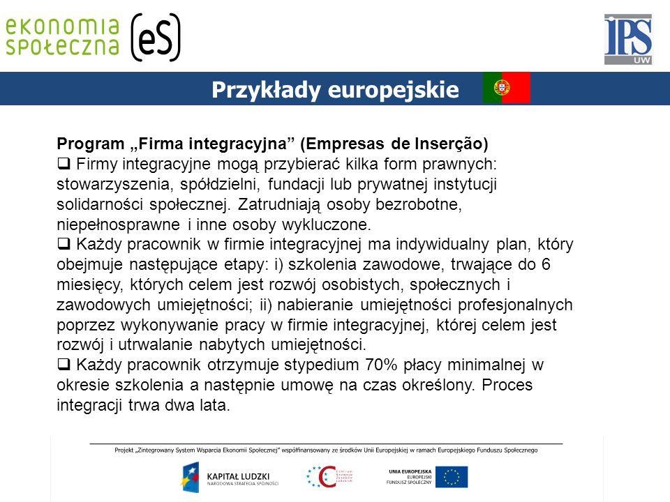 """PODSTAWY PRAWNE Przykłady europejskie Program """"Firma integracyjna (Empresas de Inserção)  Firmy integracyjne mogą przybierać kilka form prawnych: stowarzyszenia, spółdzielni, fundacji lub prywatnej instytucji solidarności społecznej."""