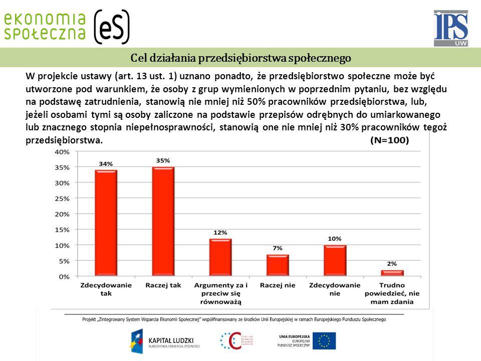 Cel działania przedsiębiorstwa społecznego W projekcie ustawy (art.