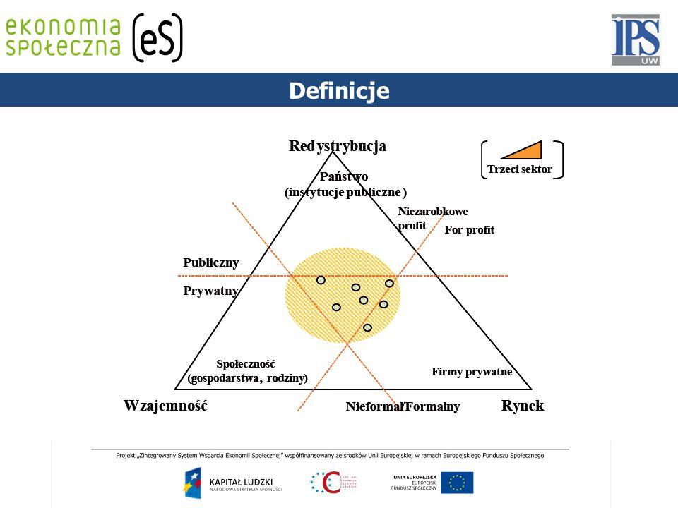 1844 Podobieństwa i różnice w ujmowaniu trzeciego sektora z perspektywy organizacji non-profit i gospodarki społecznej W koncepcji nt.