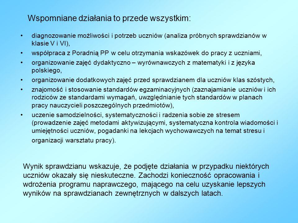 Wspomniane działania to przede wszystkim: diagnozowanie możliwości i potrzeb uczniów (analiza próbnych sprawdzianów w klasie V i VI), współpraca z Poradnią PP w celu otrzymania wskazówek do pracy z uczniami, organizowanie zajęć dydaktyczno – wyrównawczych z matematyki i z języka polskiego, organizowanie dodatkowych zajęć przed sprawdzianem dla uczniów klas szóstych, znajomość i stosowanie standardów egzaminacyjnych (zaznajamianie uczniów i ich rodziców ze standardami wymagań, uwzględnianie tych standardów w planach pracy nauczycieli poszczególnych przedmiotów), uczenie samodzielności, systematyczności i radzenia sobie ze stresem (prowadzenie zajęć metodami aktywizującymi, systematyczna kontrola wiadomości i umiejętności uczniów, pogadanki na lekcjach wychowawczych na temat stresu i organizacji warsztatu pracy).
