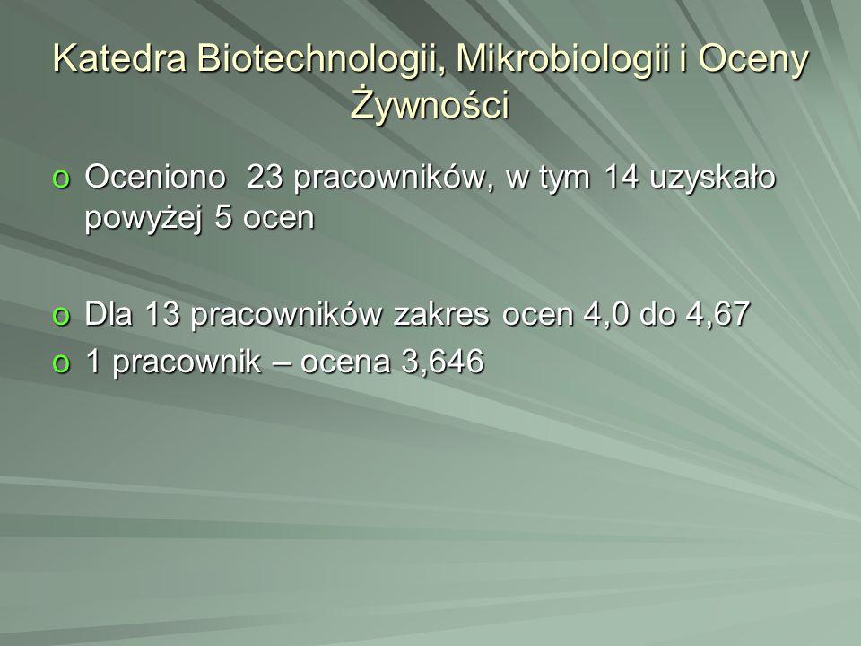 Katedra Biotechnologii, Mikrobiologii i Oceny Żywności oOceniono 23 pracowników, w tym 14 uzyskało powyżej 5 ocen oDla 13 pracowników zakres ocen 4,0