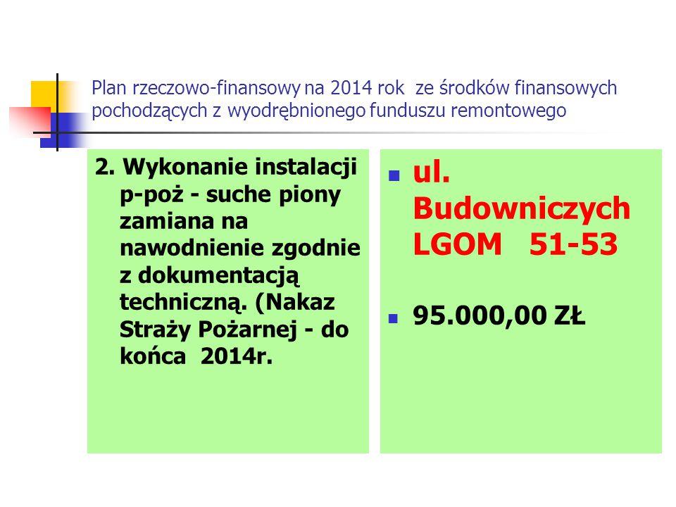 Plan rzeczowo-finansowy na 2014 rok ze środków finansowych pochodzących z wyodrębnionego funduszu remontowego 2.
