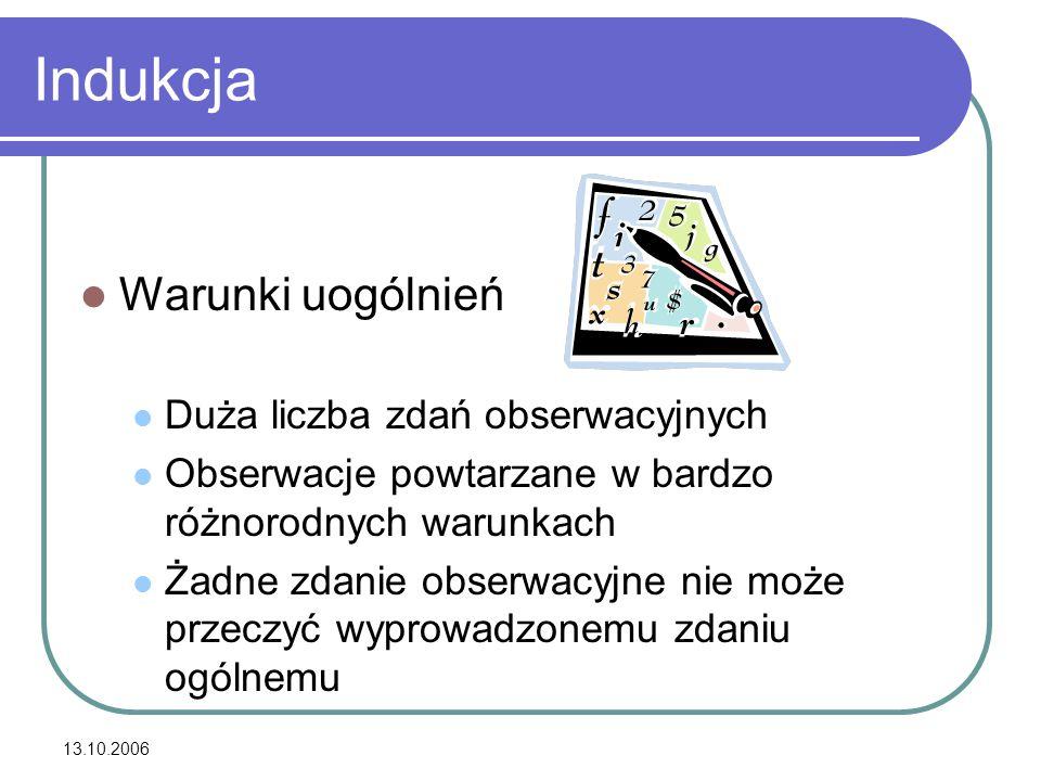 13.10.2006 Naiwny indukcjonizm Nauka opiera się na zasadzie indukcji.