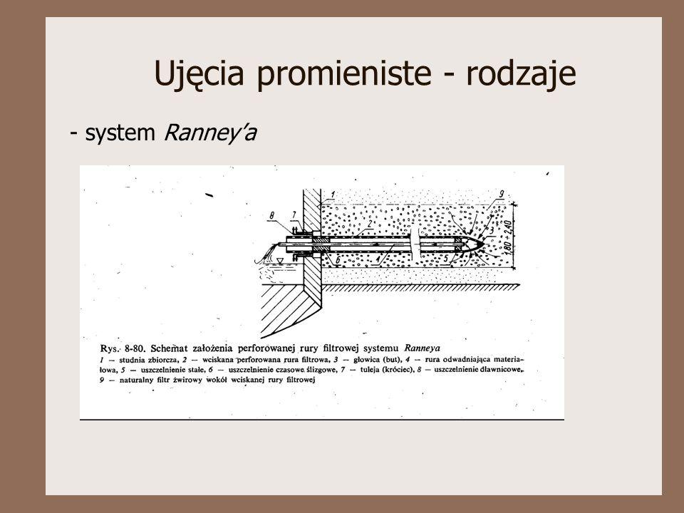 Ujęcia promieniste - rodzaje - system Ranney'a