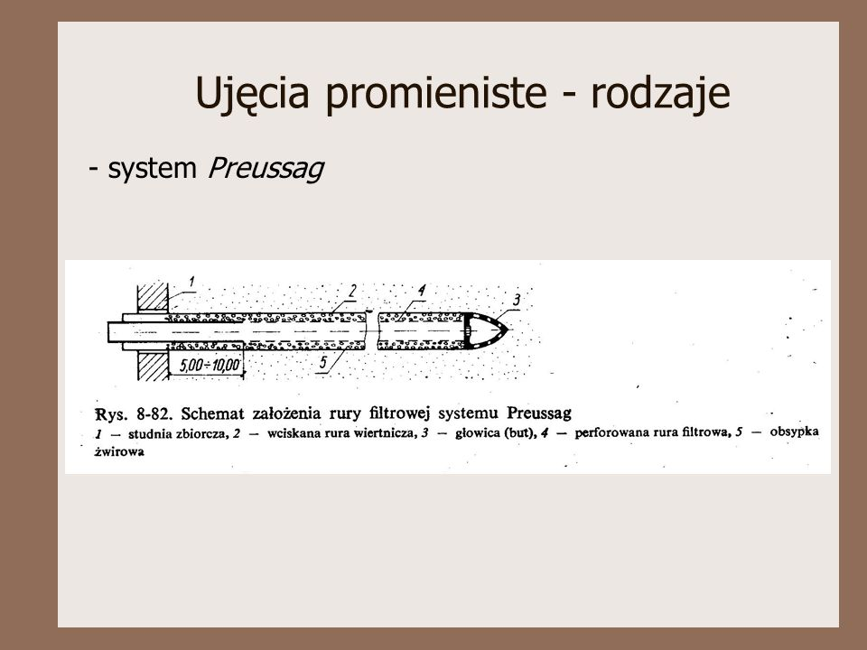 Ujęcia promieniste - rodzaje - system Preussag