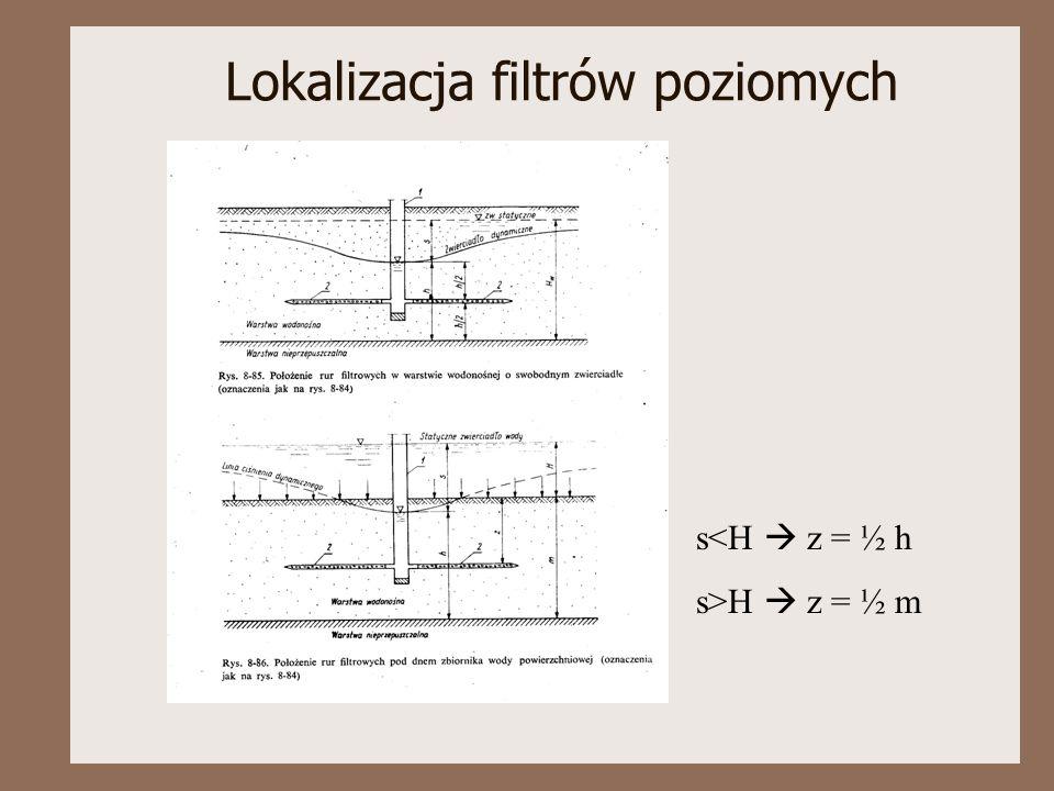 Lokalizacja filtrów poziomych s<H  z = ½ h s>H  z = ½ m