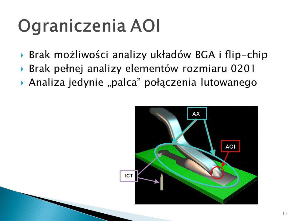"""11 Ograniczenia AOI  Brak możliwości analizy układów BGA i flip-chip  Brak pełnej analizy elementów rozmiaru 0201  Analiza jedynie """"palca połączenia lutowanego"""