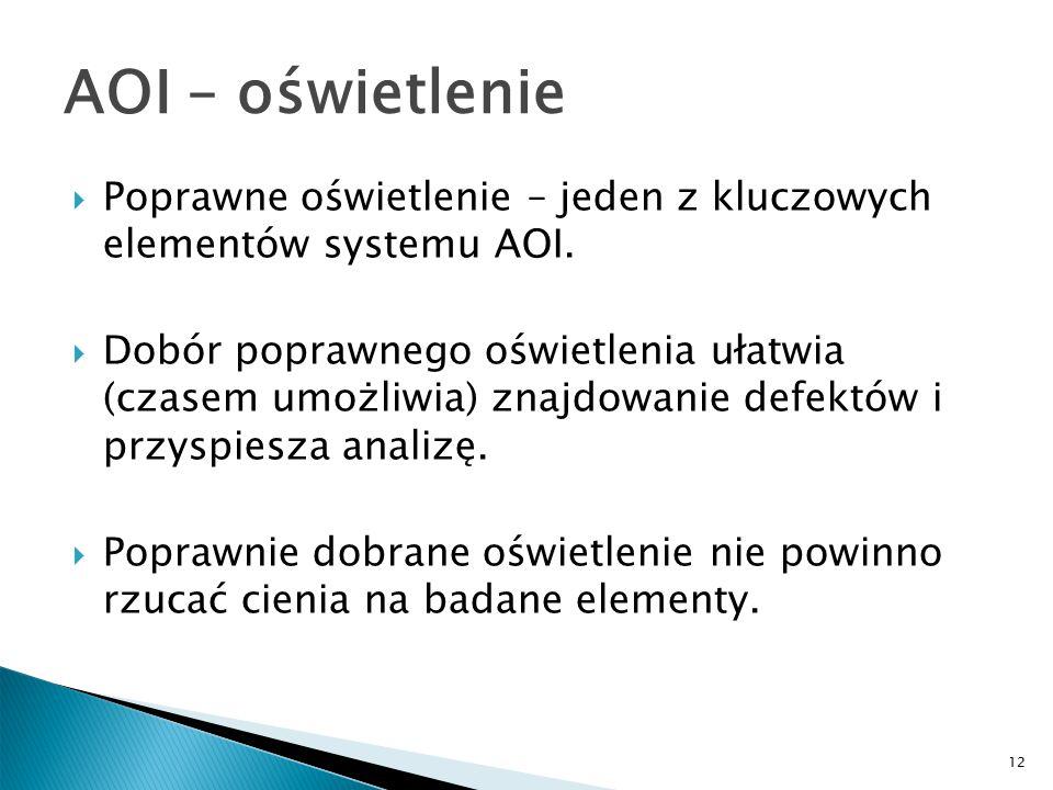 12 AOI – oświetlenie  Poprawne oświetlenie – jeden z kluczowych elementów systemu AOI.