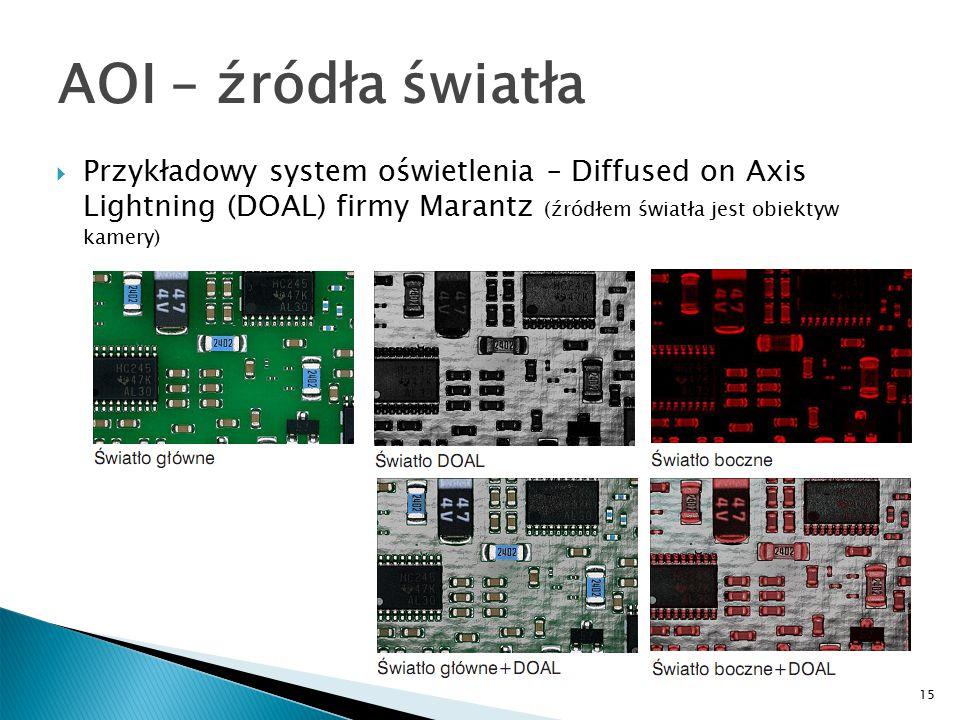 15 AOI – źródła światła  Przykładowy system oświetlenia – Diffused on Axis Lightning (DOAL) firmy Marantz (źródłem światła jest obiektyw kamery)