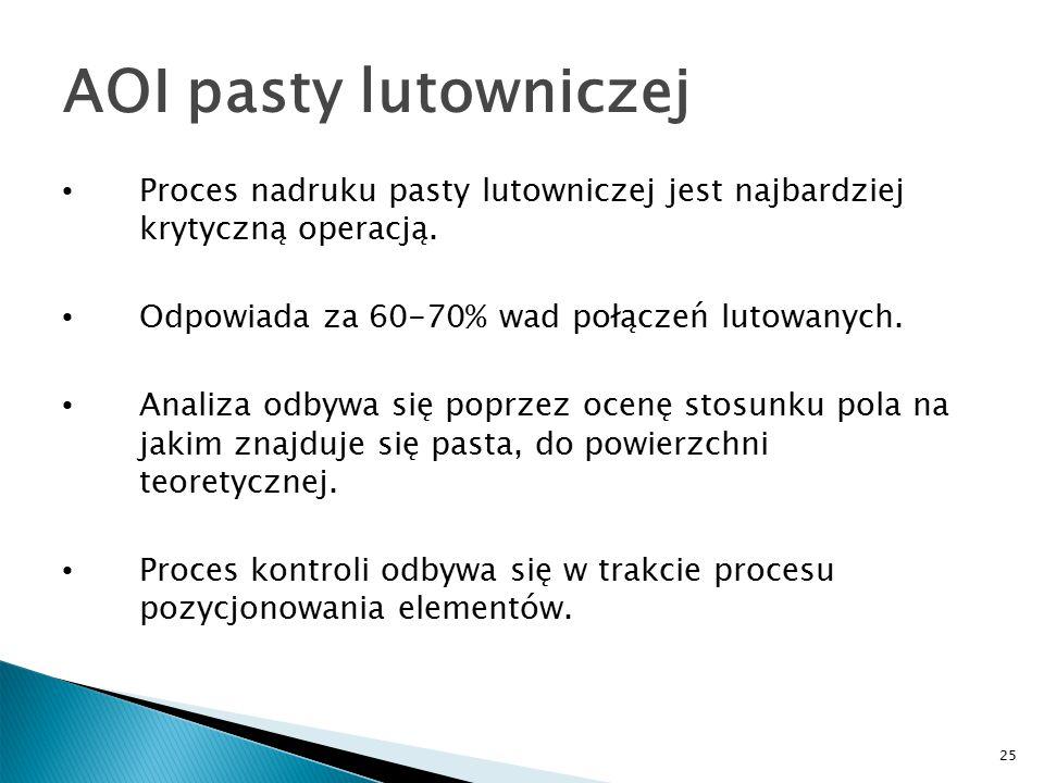 25 AOI pasty lutowniczej Proces nadruku pasty lutowniczej jest najbardziej krytyczną operacją.