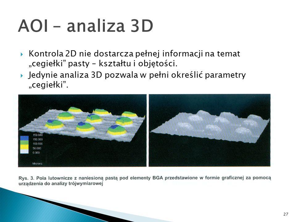 """27 AOI – analiza 3D  Kontrola 2D nie dostarcza pełnej informacji na temat """"cegiełki pasty – kształtu i objętości."""