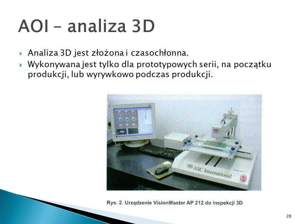 28 AOI – analiza 3D  Analiza 3D jest złożona i czasochłonna.