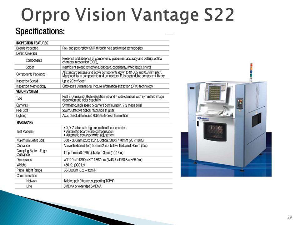 29 Orpro Vision Vantage S22