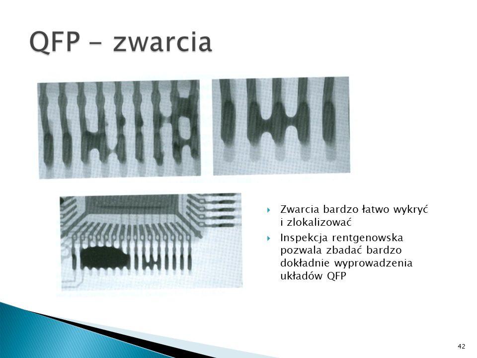 42  Zwarcia bardzo łatwo wykryć i zlokalizować  Inspekcja rentgenowska pozwala zbadać bardzo dokładnie wyprowadzenia układów QFP