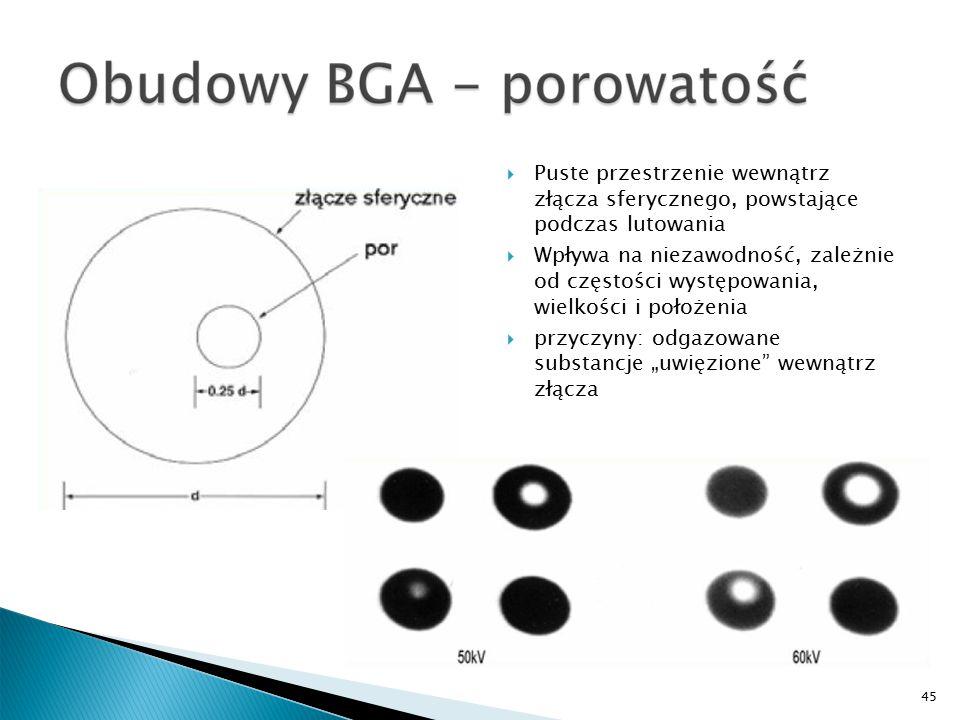 """45  Puste przestrzenie wewnątrz złącza sferycznego, powstające podczas lutowania  Wpływa na niezawodność, zależnie od częstości występowania, wielkości i położenia  przyczyny: odgazowane substancje """"uwięzione wewnątrz złącza"""