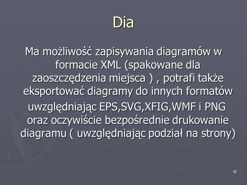 12 Dia Ma możliwość zapisywania diagramów w formacie XML (spakowane dla zaoszczędzenia miejsca ), potrafi także eksportować diagramy do innych formató