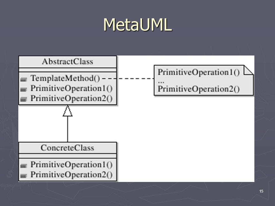 16 MetaUML Na oficjalnej stronie można znaleźć narządzie MetaUML Live.