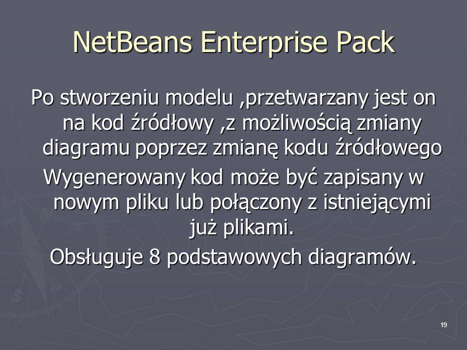 19 NetBeans Enterprise Pack Po stworzeniu modelu,przetwarzany jest on na kod źródłowy,z możliwością zmiany diagramu poprzez zmianę kodu źródłowego Wyg