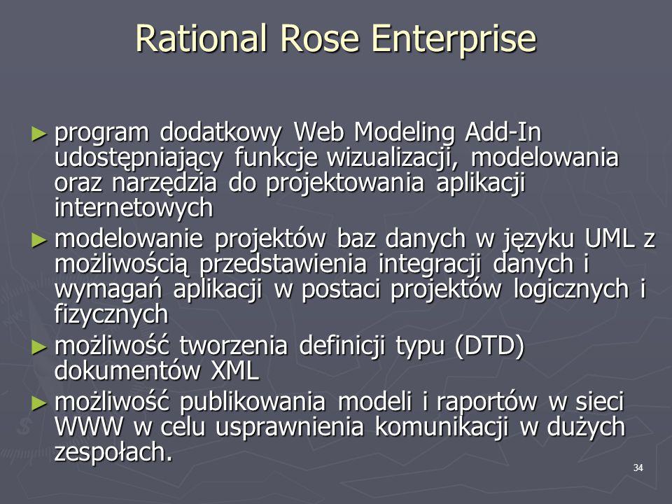 34 Rational Rose Enterprise ► program dodatkowy Web Modeling Add-In udostępniający funkcje wizualizacji, modelowania oraz narzędzia do projektowania a