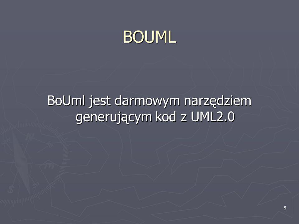10 BOUML Możliwość generowania kodu JAVA, C++, IDL i PHP Działa na systemach: Unix/Linux/Solaris, MacOS X(Power PC i Intel) and Windows Główną zaletą BOUML jest szybkość działania oraz małe wykorzystanie pamięci