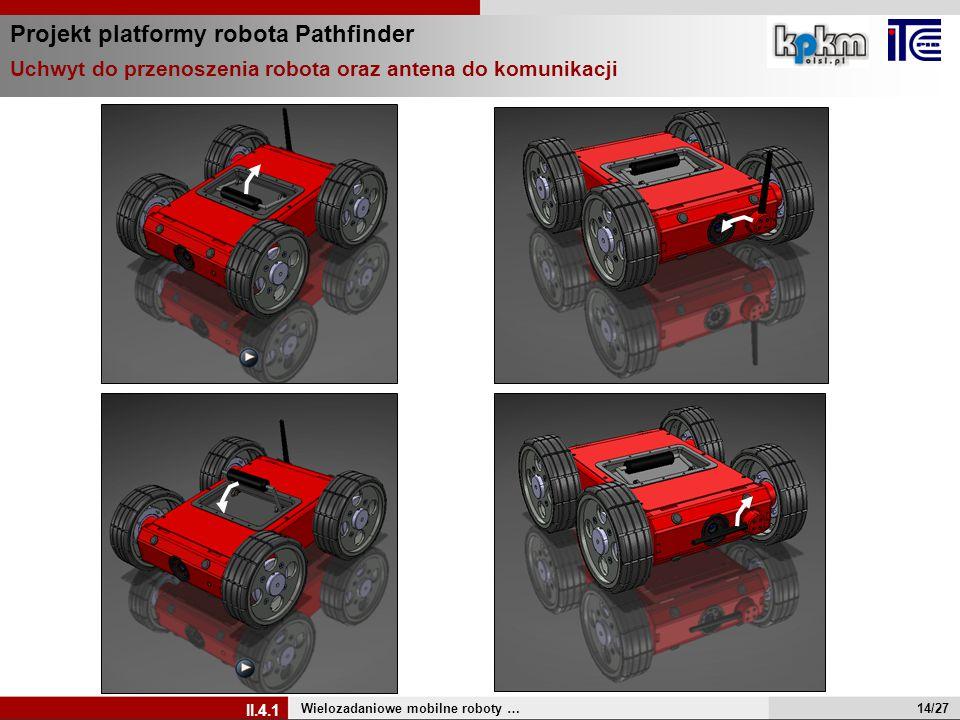 Projekt platformy robota Pathfinder Wielozadaniowe mobilne roboty … II.4.1 Uchwyt do przenoszenia robota oraz antena do komunikacji 14/27