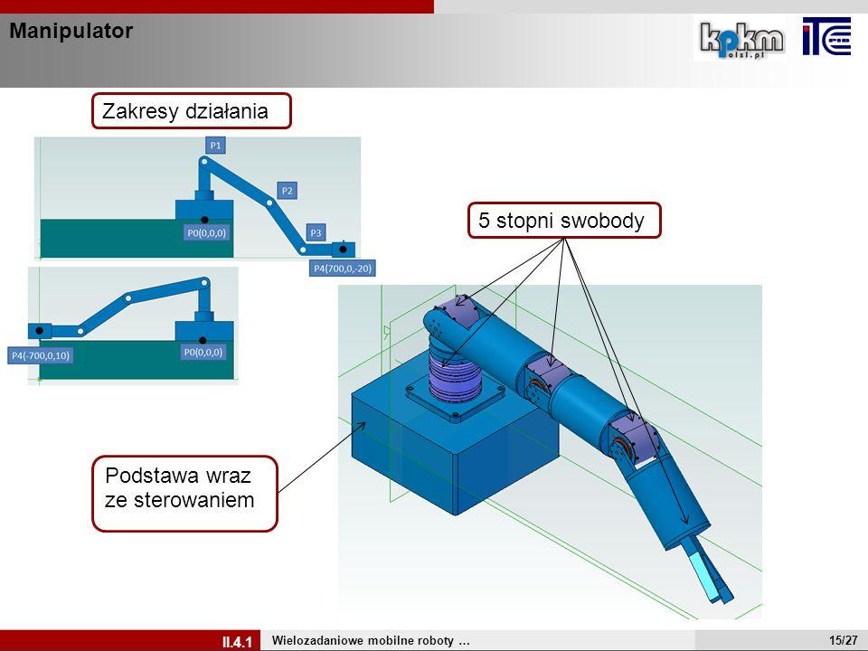 Manipulator Wielozadaniowe mobilne roboty … II.4.1 15/27 Zakresy działania Podstawa wraz ze sterowaniem 5 stopni swobody